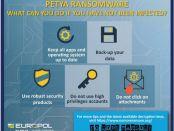 Ransomver Petya - izvor Eurpol