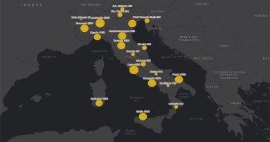 Coronavirus. In Italia il 19 settembre nelle ultime 24 ore i nuovi casi positivi sono 1.638
