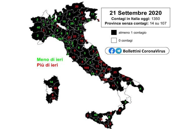 Coronavirus. In Italia il 21 settembre nelle ultime 24 ore i nuovi casi positivi sono 1.350