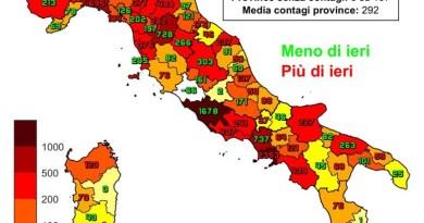Coronavirus. In Italia il 31 ottobre nelle ultime 24 ore i nuovi contagi sono 31.758, i decessi sono 297
