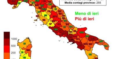 Coronavirus. In Italia il 25 novembre nelle ultime 24 ore i nuovi contagi sono 25.853, i decessi sono 722