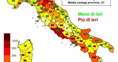 Coronavirus. In Italia il 25 gennaio nelle ultime 24 ore i nuovi contagi sono 8.562 i decessi sono 420