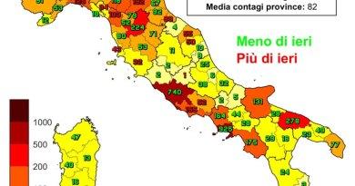Coronavirus. In Italia il 19 aprile nelle ultime 24 ore i nuovi contagi sono 8.864, i decessi sono 316