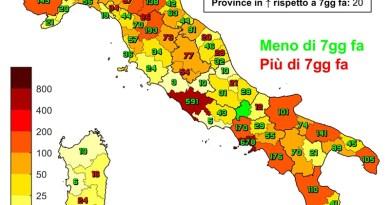 Coronavirus. In Italia il 13 maggio nelle ultime 24 ore i nuovi contagi sono 8.085, i decessi sono 201