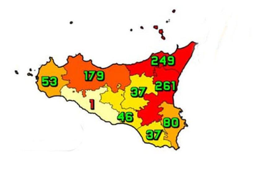 Coronavirus. In Sicilia il 6 settembre nelle ultime 24 ore i nuovi contagi  sono 943, i decessi sono 10 - TeleNicosia