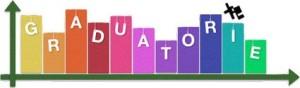 graduatorie-15x4-scorrimento-11png