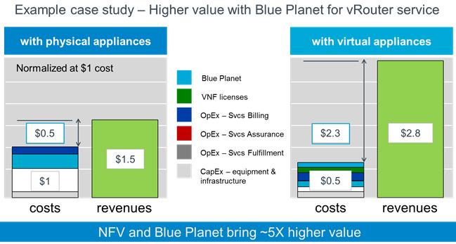 Blue-Planet-NFV (1)