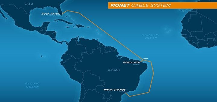 Cable Submarino Monet. Imagen: TE Connectivity.