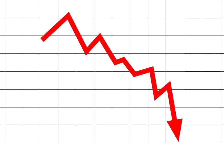 TeleSintese-Grafico-queda-seta-indicador-indice-negativo-Fotolia_93954515