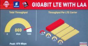 TeleSintese-Claro-02-outubro-2017-LTE-LAA