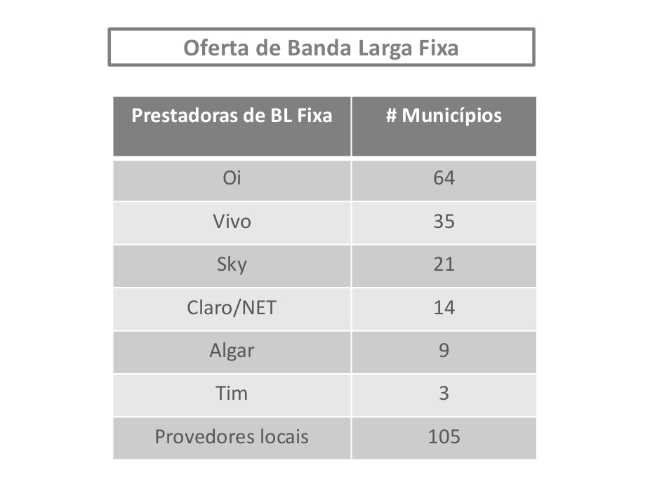 Tabela-Banda-larga-fixa-dez-2017