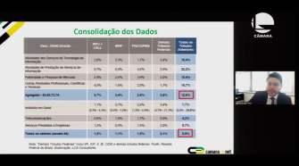 Rodrigo Petry apresentando Consolidação de Dados - Foto: Divulgação