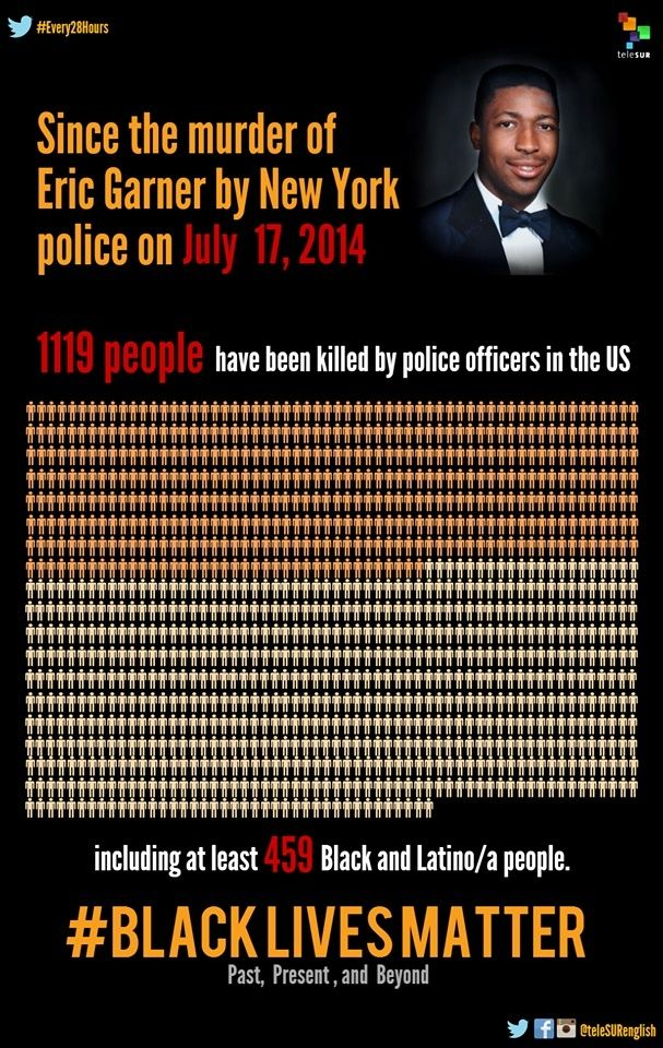Police Killings in the US Since Eric Garner's Death