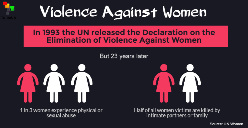 violence against women in australia essay This research paper domestic violence against women and other 63,000+ term papers, college essay examples and free essays are available now on women australia.