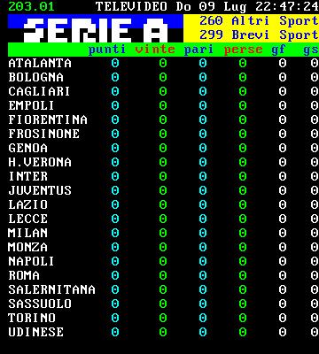 Classifica di Serie A