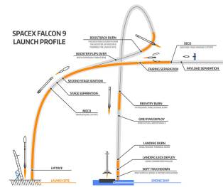 141217-launchprofile_f4fcb1ed474952c078a75c07a96cae6f.nbcnews-ux-2880-1000
