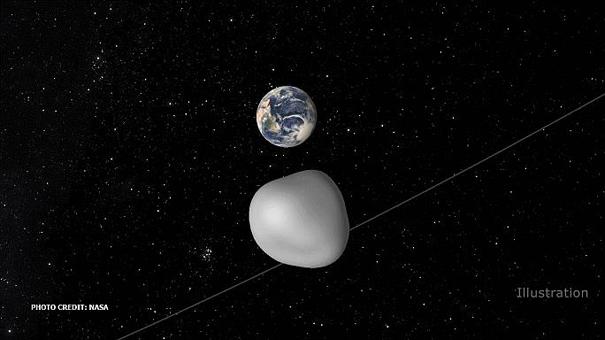 2012 tc4 aszteroida