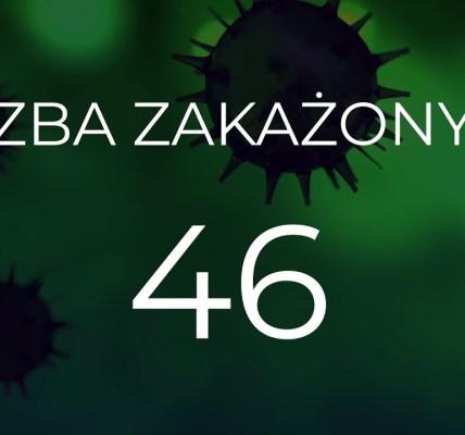 RAPORT DZIENNY #koronawirus 28/03/2020 woj. warm.-maz.