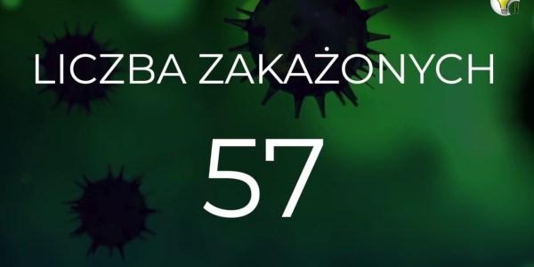 RAPORT DZIENNY #koronawirus 30/03/2020 woj. warm.-maz.