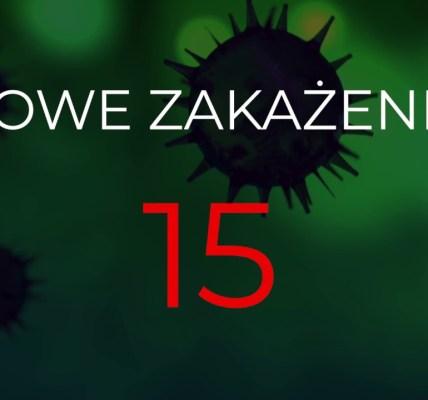 RAPORT DZIENNY #koronawirus 10/04/2020 woj. warm.-maz.