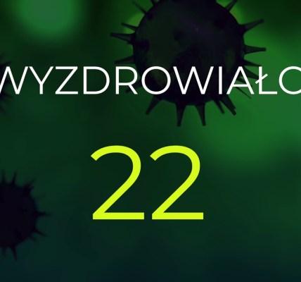 RAPORT DZIENNY #koronawirus 13/04/2020 woj. warm.-maz.