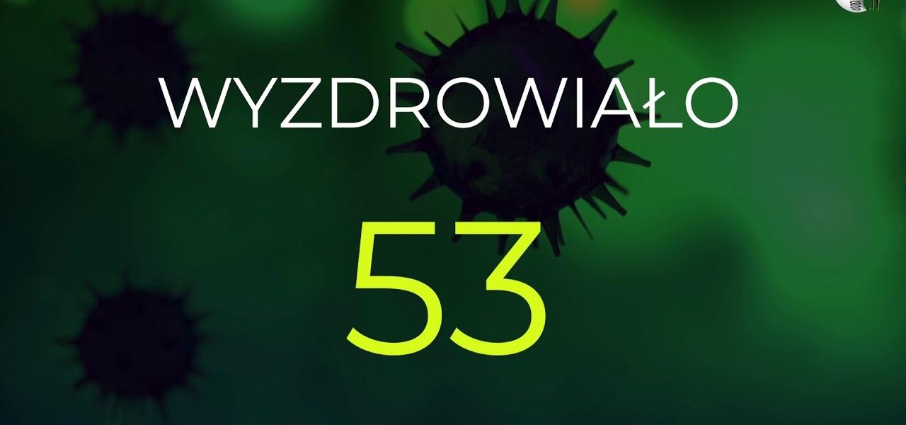 RAPORT DZIENNY #koronawirus 21/04/2020 woj. warm.-maz.