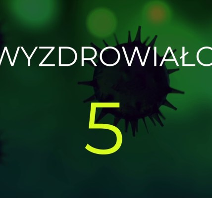 RAPORT DZIENNY #koronawirus 6/04/2020 woj. warm.-maz.