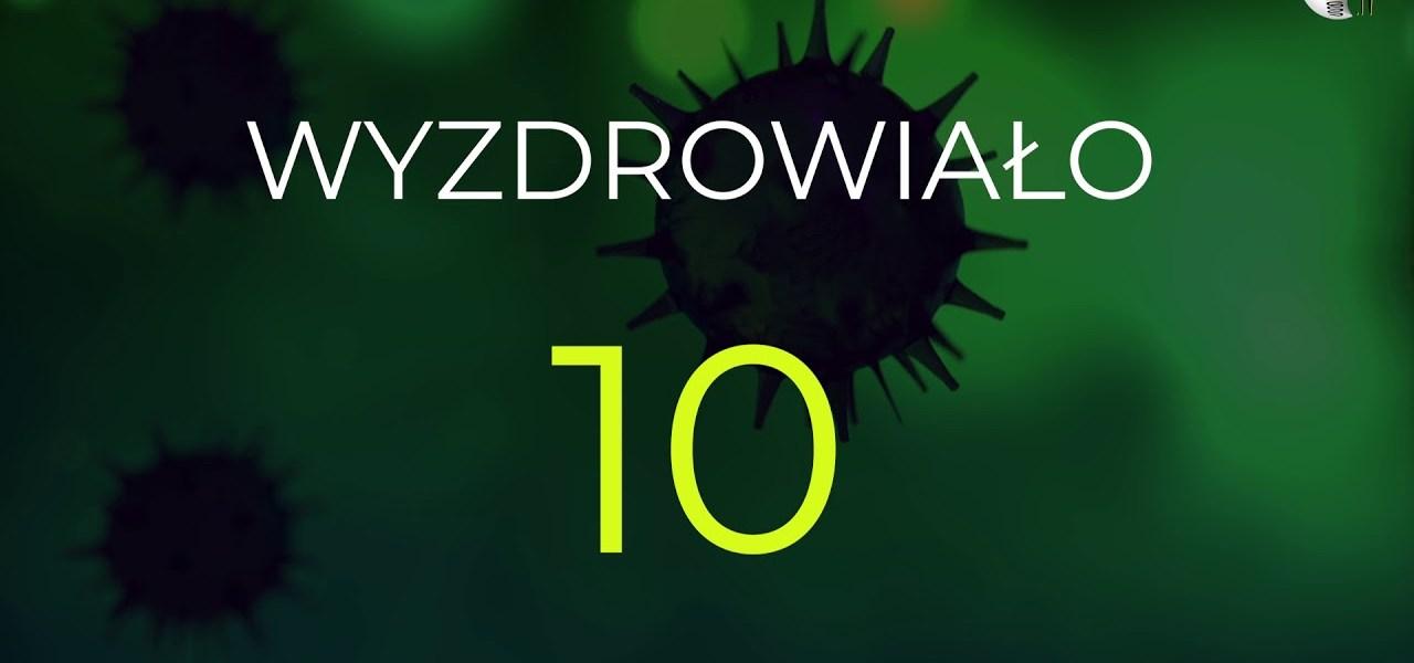 RAPORT DZIENNY #koronawirus 7/04/2020 woj. warm.-maz.