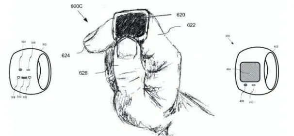 Apple Working On A Smart Ring To Control Your iPhone