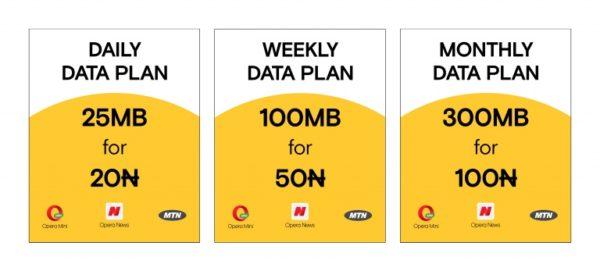 Opera Data Plans