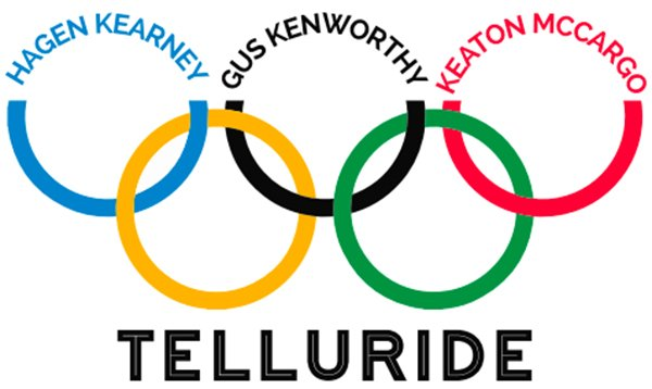 How to Watch Telluride's Olympic Athletes