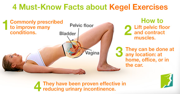 4-must-know-facts-about-kegel-exercises