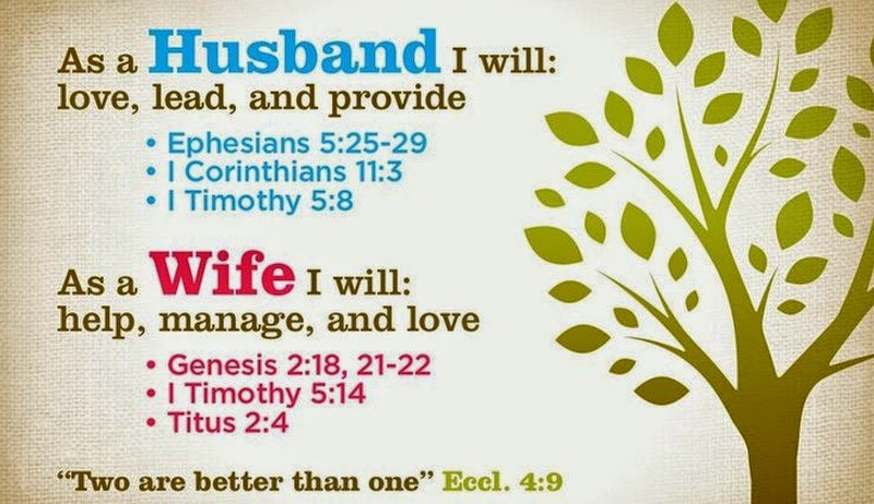 Image result for bible verses about husbands and wives