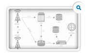 Network Instruments Mobile LTE Analysis