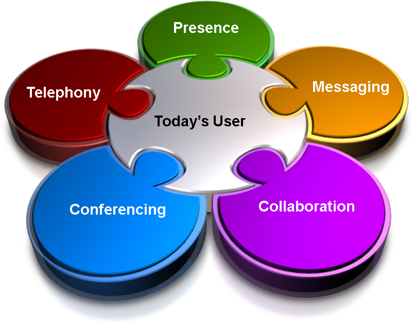 Unified-Communications-ICON