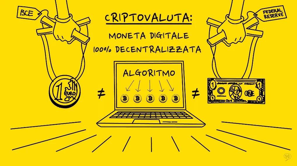 Il bitcoin è emesso da un algoritmo indipendente dalle banche mentre euro e dollaro sono controllati rispettivamente dalla BCE e dalla Federal Reserve, come fossero i loro burattini