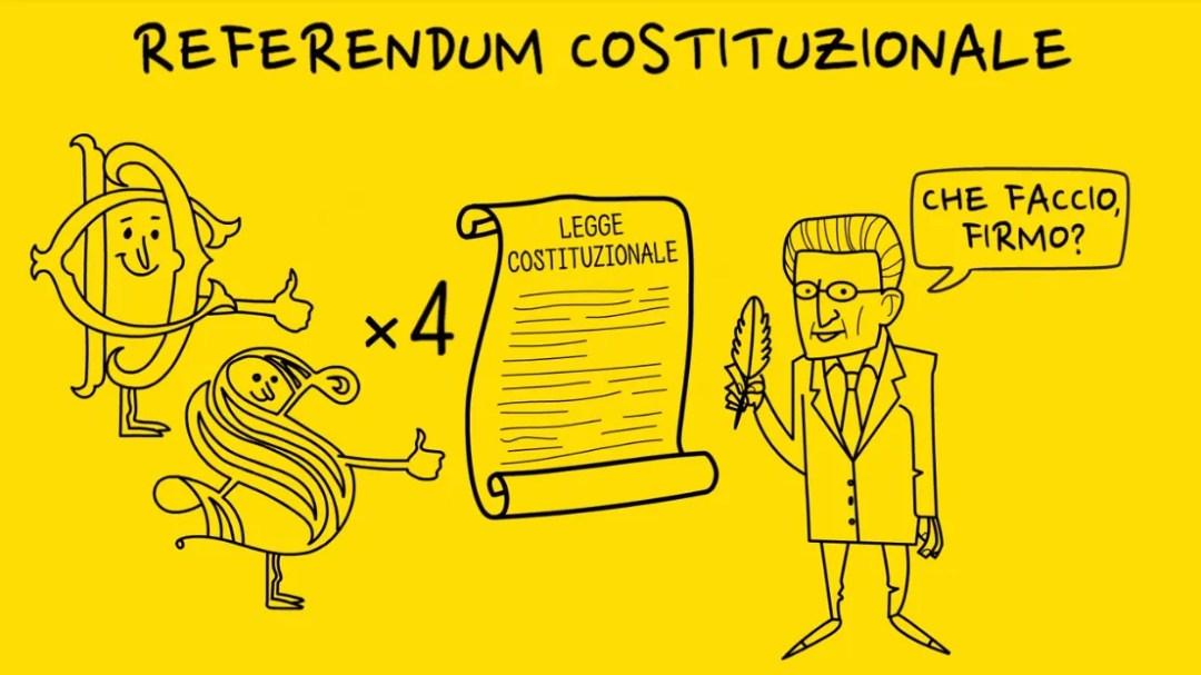 il referendum del 29 marzo 2020 è di tipo costituzionale