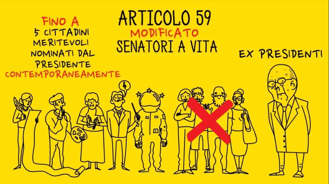 modifiche all'articolo 59 della costituzione se passasse il sì al referendum del 29 marzo 2020