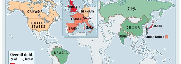 Debt Burden of Nations