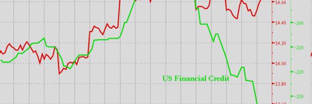 Credit vs. Stocks: Divergence