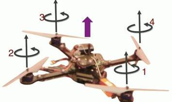 """Must Watch """"Robots That Fly And Cooperate"""""""