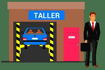 fuerzas de ventas: talleres