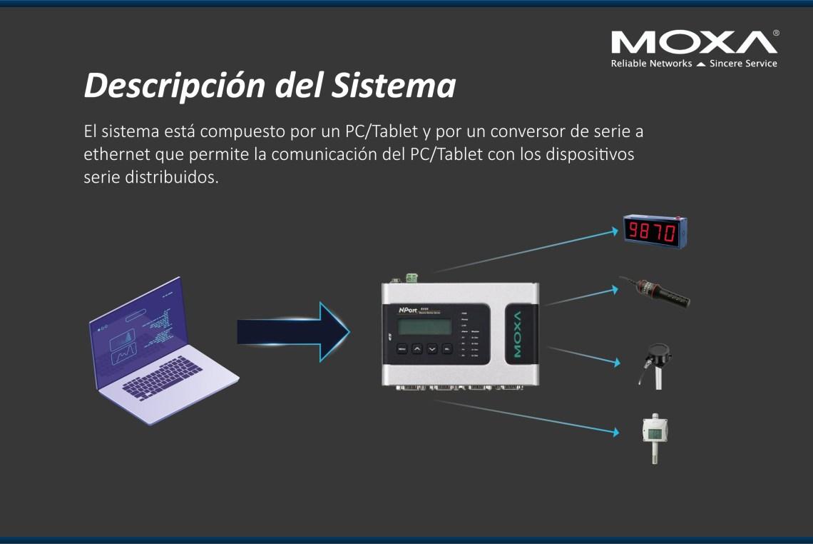 Conversión Serie A Ethernet