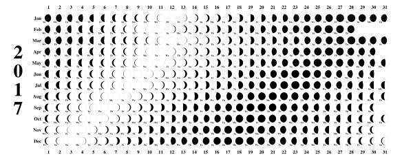 Moon Calendar | templates free printable