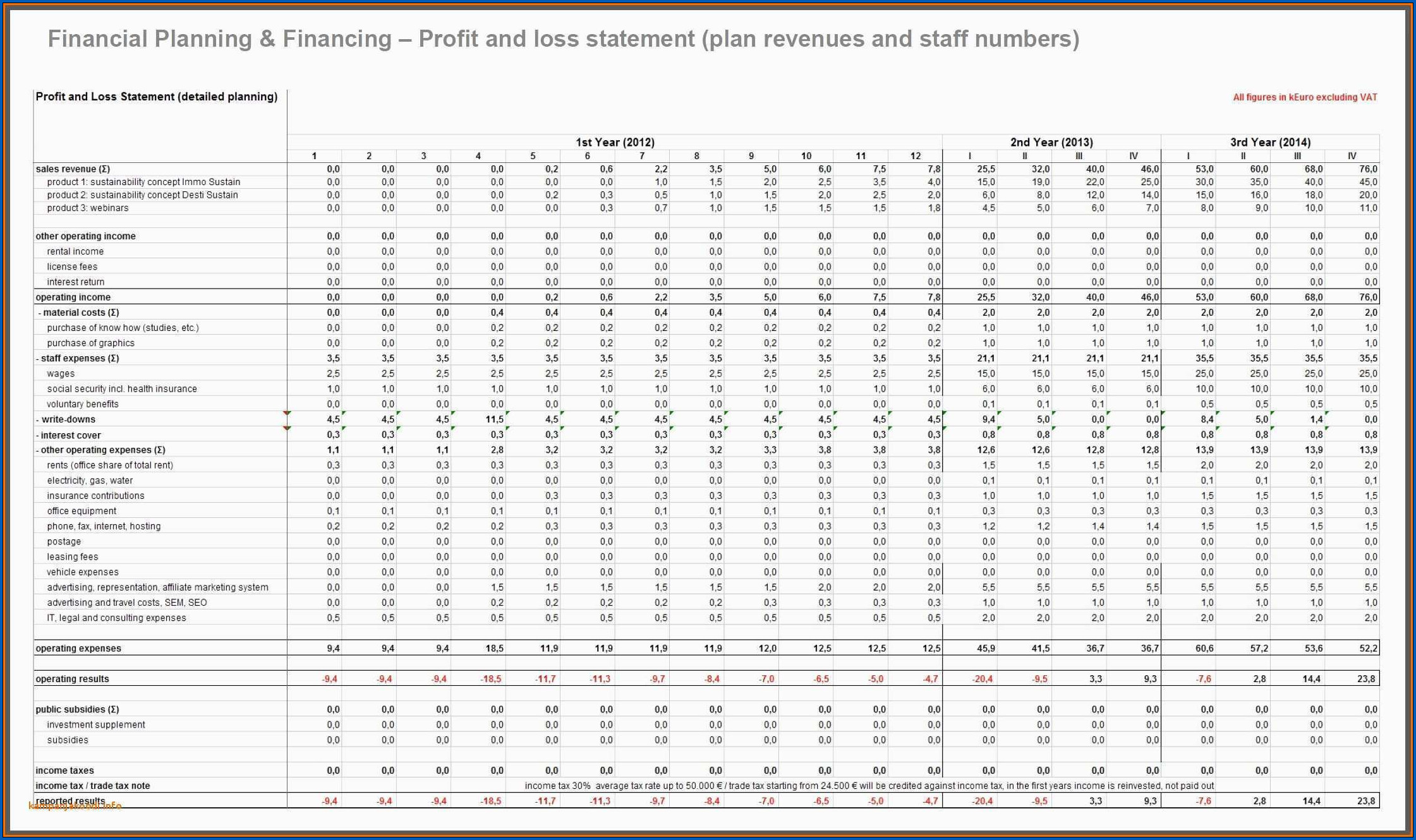 Free Profit And Loss Worksheet Template