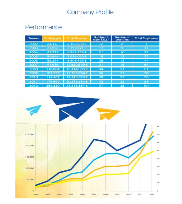 32 Free Company Profile Templates in Word Excel PDF – Example of Company Profile Template