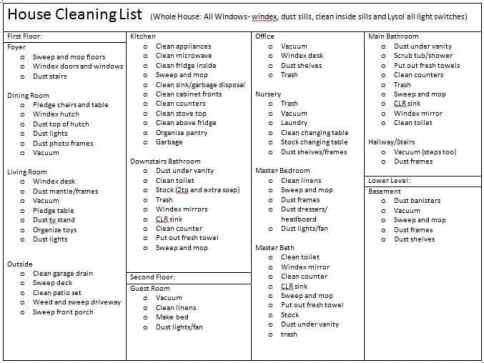 House Cleaning List example 15.641