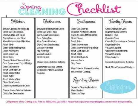 House Cleaning List example 26.64