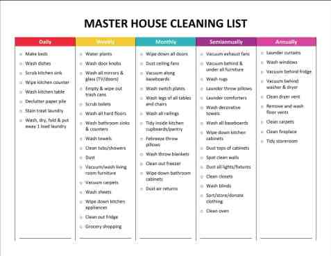 House Cleaning List example 9641