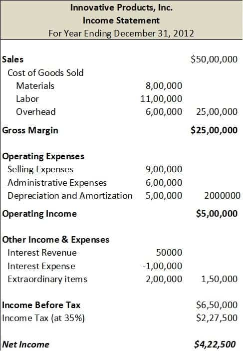 21 Free Income Statement Templates in Word Excel PDF – Sample Income Statement Format